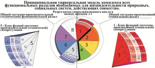 PLACAT 14-1